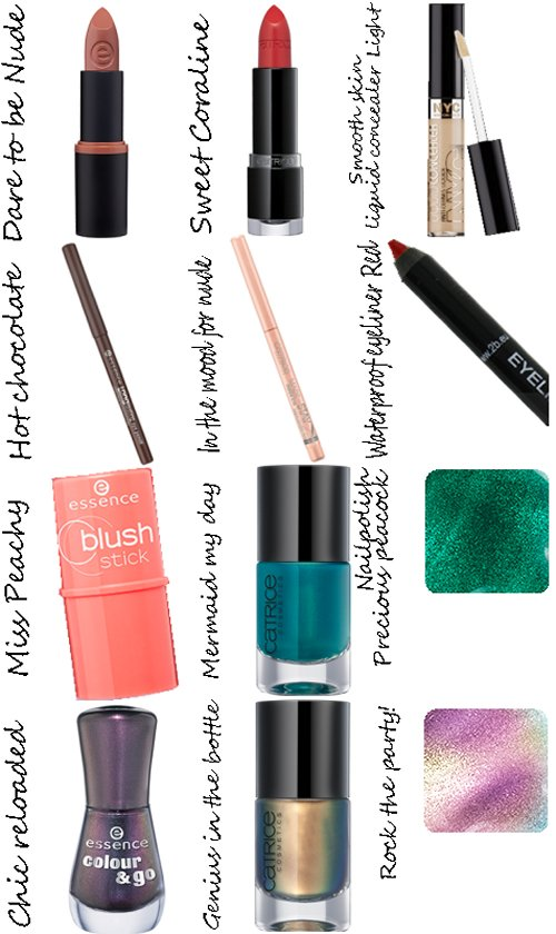 Budget make-up Wishlist