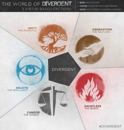 Divergent (3)